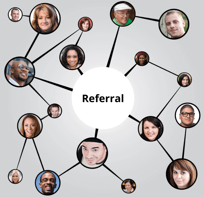 Consider Referral SaaS Marketing